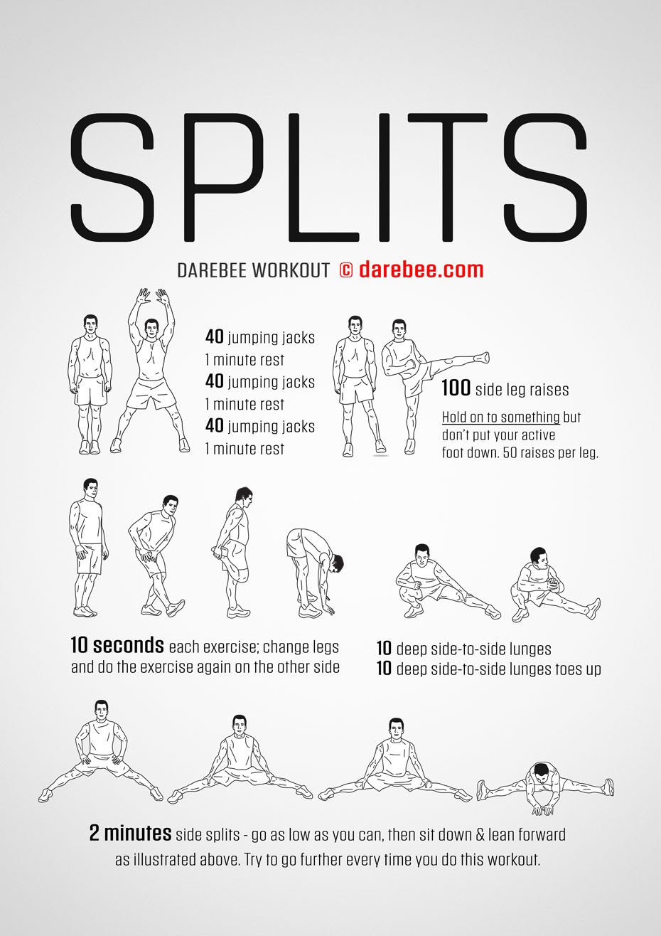Splits workout guide